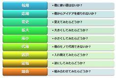 (1) いつか役に立ちそうな画像(@yakudachi_img)さん   Twitter