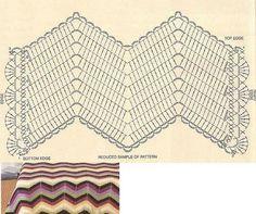 Crochet chart for wavy bedspread pattern Zig Zag Crochet, Crochet Ripple Blanket, Crochet Quilt, Crochet Chart, Crochet Baby, Tapetes Zig Zag, Crochet Instructions, Crochet Stitches Patterns, Charts