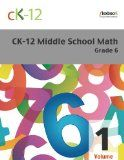 Free Kindle Books: Free Middle School and Highschool Textbooks from CK-12 #homeschool