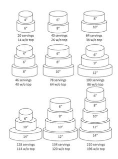 Wedding cake sizes and servings