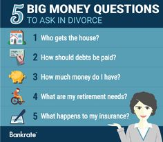 Surviving divorce after 50 <<>> 5-big-money-questions-to-ask-in-divorce.  These days, 1 in 4 couples getting a divorce is older than 50. Untying the knot later in life is a....  Jean Chatzky
