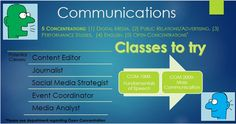 Interested in SFC's Communication Major?