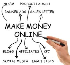 How #Blogging Leads to Online #MoneyMaking http://www.thbhacking.com/2013/12/how-blogging-leads-to-online-money.html