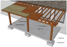 Patio Cover Plans - Build Your Patio Cover or Deck Cover worksheet Patio Cover Plans - Build Your Patio Cover or Deck Cover worksheet worksheet for kids worksheet student worksheet Covered Patio Plans, Covered Patio Design, Covered Decks, Covered Pergola, Covered Deck Designs, Back Patio, Patio Roof, Pergola Patio, Backyard Patio