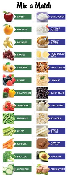 Craving Busters! Three well-balanced meals along with several healthy snacks will keep those cravings at bay! When cravings hit, combine a fruit or veggie with a protein for a healthy snack! www.vfinity.com