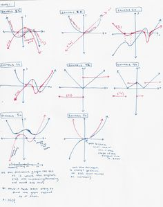 Can you match all the graphs with their respective