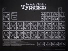 periodic table of typography poster | Periodic Table of Typefaces Poster by Camdon Wilde | imjustcreative