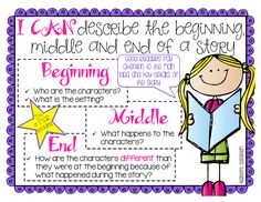 Beginning, middle and end anchor chart