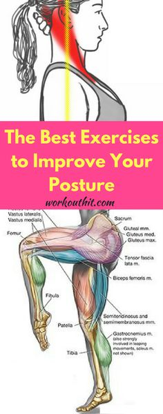 Good posture is as important as eating right, exercising, getting a good night's sleep and avoiding harmful substances. Without good posture, you can't really be physically fit and over time your poor posture will cause you to develop problems such as a painful back, aching neck and shoulders, joint pain and it will also have negative effect on your knees.