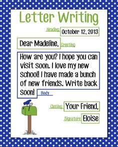 Letter Writing Anchor Chart, 16x20 …
