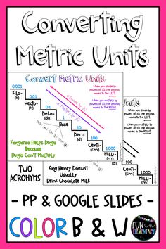3rd Grade Classroom, Classroom Freebies, Google Classroom, Math 2, Math Tutor, Homeschool Math, Homeschooling, Conversion Chart Math, Converting Metric Units