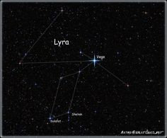 Wide field view of the Lyra constellation