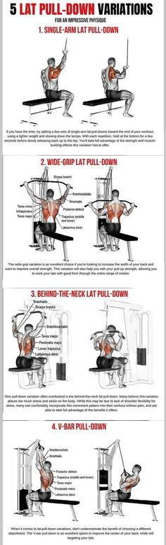 """See proper techniques and 4 variations using the lat pulldown machine. Grasp the bar with a wide grip, looking forward with your torso upright. The lat pulldown is a popular exercise that is used to develop the lats.wide grip pulldown develops more width or """"outer back"""" while the close grip pulldowns. If your primary objective is increasing your back's width, go for wide-grip lat pull-downs, as they better stimulate the teres major and upper-lat fiber."""