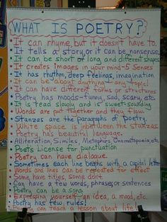 What is Poetry? Anchor Chart