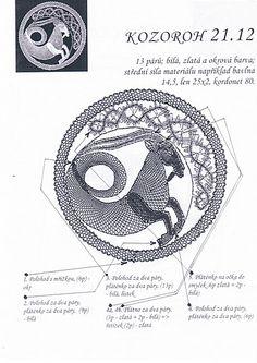 renda de bilros / bobbin lace signos / horoscope Bobbin Lacemaking, Bobbin Lace Patterns, Lace Heart, Victorian Lace, Point Lace, Lace Jewelry, Lace Making, Lace Collar, String Art