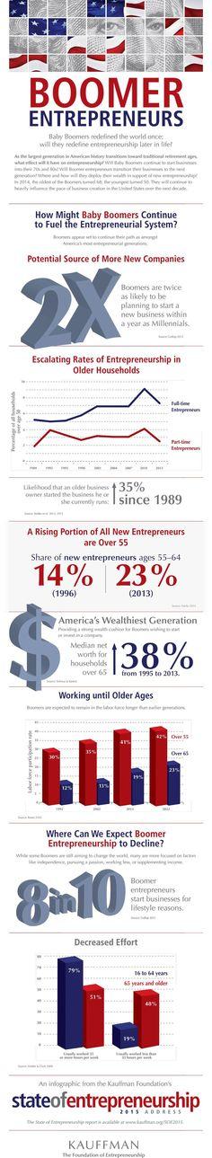Boomer Millenial Entrepreneurship