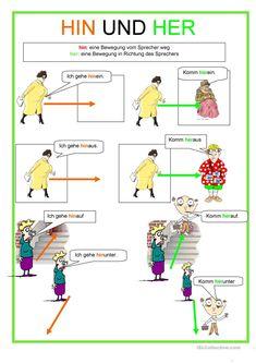 Grammar Explanations :: German Online – with Ági Lupán - Deutschunterricht German Grammar, German Words, Learning Italian, Learning Spanish, Study German, Deutsch Language, Germany Language, Grammar Activities, Spanish Activities