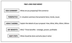 """strategy memo What Marketers Can Learn from P&G's One Page Memo"""" – Madison Bloom Memo Writing, Past Presidents, Learning To Write, First Page, Enough Is Enough, Screen Shot, Marketing And Advertising, Proposal, Sentences"""