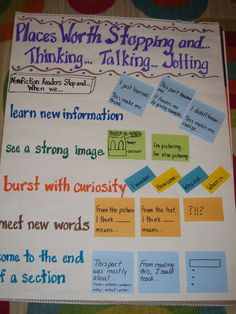 """""""Places Worth Stopping when Reading"""" Anchor Chart: Thinking Talking Jotting! Would be great to use along with sticky post-it notes"""