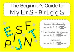 Have you taken the Myer-Briggs personality test yet?