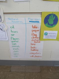 simple, interactive activity helping students distinguish between natural resources and man made resources. Could make a list as a class, or break into groups that make separate lists.