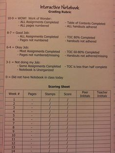 Interactive Notebook: grading rubric and table of contents. good start for any journal grading rubric. Science Classroom, Teaching Science, Science Education, Physical Science, Science Experiments, Teaching Themes, Waldorf Education, History Education, Teaching History