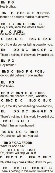 Flute Sheet Music: Hey Brother I'll use it for piano