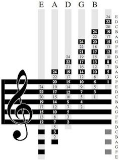 In credibleTabs/ notation chart.
