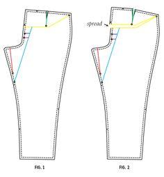 Clover Sewalong: Full or Flat Butt Adjustments   Coletterie