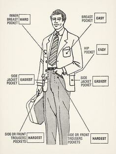 Pick-pocket targets Writing Inspiration, Martial Arts, Infographics, Survival, Breast, Mood, Pocket, Memes, Training