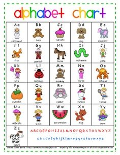 You can use this colorful Alphabet Chart with your Guided Reading groups, put it in your student's writing folders, and add it to your student's in...