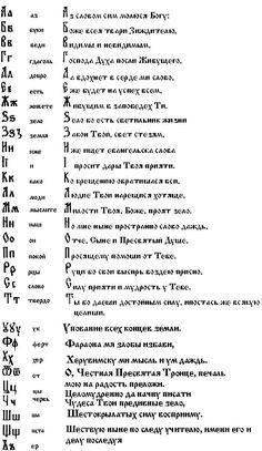 Азбучная молитва | Православная газета