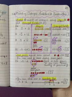 Modeling integers (addition/subtraction)