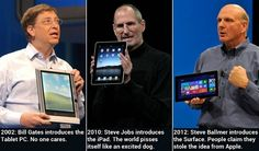 History of tablets.