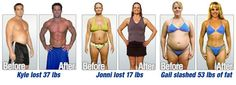The 3 Week Diet is a new diet promising quick weight loss.  It\u2019s creator, Brian Flatt, claims that you can lose between 12 and 23 pounds of fat in just 21 days.  It seems a lot, so do his claims stand up? Does the 3 week diet really work?    diet and weight loss http://3week4-diet.blogspot.com/ #totalbodytransformation