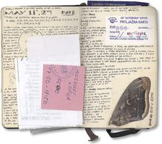 The Importance of keeping a Travel Journal