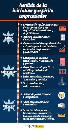 Competencias clave. Competencia en iniciativa y espíritu emprendedor.