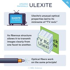 """Ulexite's unusual optical properties led to its nickname of """"TV rock"""" Study Chemistry, Chemistry Lessons, Chemistry Experiments, Visual Steps, Subscriptions For Kids, After School Club, School Clubs, Set Cover, Science Facts"""
