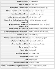 Useful German phrases that you should know when dealing with a taxi – learn German, German, vocabulary, communication, taxi - Education Subject Study German, German English, Learn German, Learn French, Learn English, German Grammar, German Words, German Language Learning, Language Study