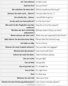 574 Best Good To Know Images In 2019 German Language German Words