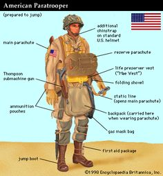 Art:American paratrooper at the time of the Normandy Invasion of World War II (June 1944).