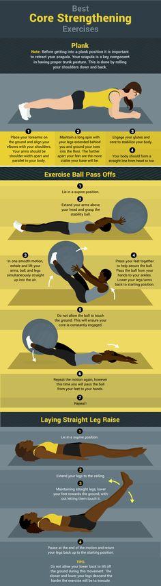 Best Core Strengthening Exercises - Banishing Belly Fat