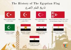 History of the Egyptian flag Egyptian Flag, Early Childhood Centre, Africa Flag, Family Nurse Practitioner, Asia Map, Flag Icon, Flags Of The World, Flag Design, Coat Of Arms