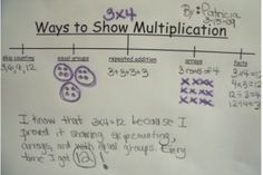 multiplication - great connections, here! by sabrina