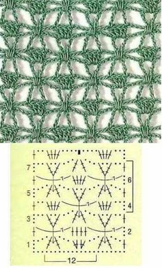 Prettty pattern.. the curve with a 7 is 7 chains, the tc v-stitch means to make it a 'long' tc down and over the ch 7 into the previous row tc cluster (?-upside down v-stitch) (similar to the long dc only its a tc)  the dots are chains the straight line with 1 hash is a dc, 2 hash tc..thanks to Anna Kaye Martinez Hernandez