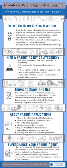 16 Patent Law Ideas Patent Inventions Provisional Patent Application