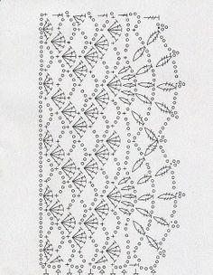 pretty crochet border!                                                                                                                                                     Más