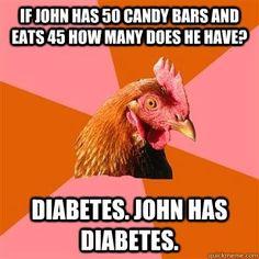 DIABETES DIABETES DIABETES