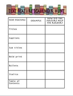 Nonfiction Text Features Posters {Free!} - Aimee Salazar ...