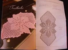 Resultado de imagem para graficos de croche